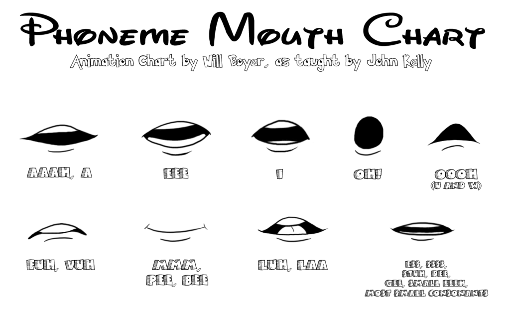 mouth2